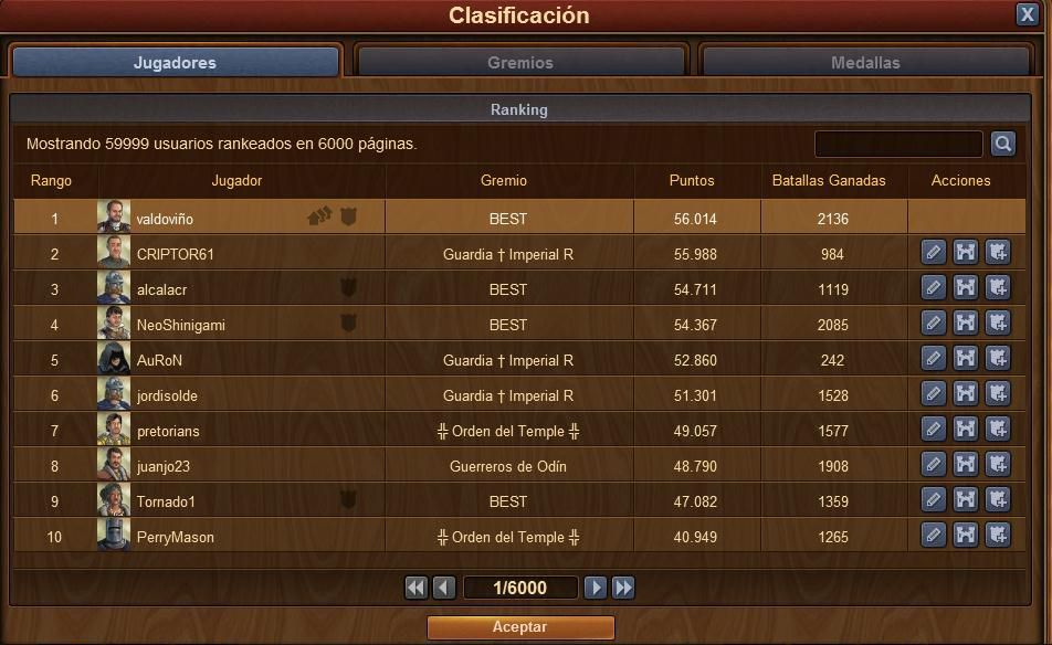 ranking forge of empires
